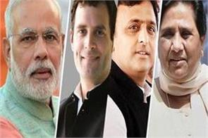 know how many seats the party got in all the exit polls in up