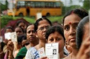 polling for fifth phase of lok sabha elections polling on may 6