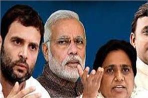 why does the rest of the country look towards uttar pradesh