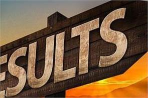 nios result 2019 nios declared 10th and 12th results soon check