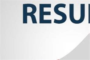 nimcet result 2019 new result of mca common entrance test released again