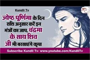 special mantra for lord shiva worship in hindi