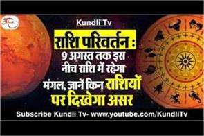 mars transit in cancer from 22 june know the impact on 12 zodiac sign