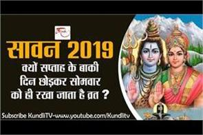 why worhip of lord shiva is done on monday only