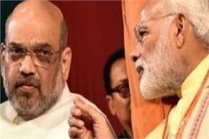 lok sabha elections bjp madhya pradesh chhattisgarh