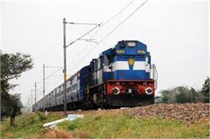 cctv cameras installed in train
