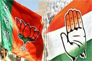 revealed in adr report bjp s richest party congress property declines