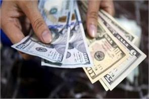 foreign exchange reserves decreased by 72 7 million dollar