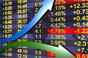 market direction will be determined by inflation data