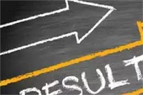 ca inter result 2019 ca intermediate results will be released soon