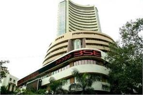 sensex gained 636 points and nifty closed at 11032