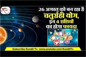 chaturgrahi yoga effects of all horoscope