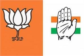 in himachal pradesh both national parties mobilize for subcontinent duel