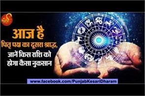 horoscope news by your alphabet