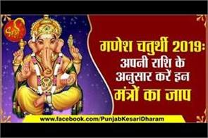 ganesh chaturthi special mantra