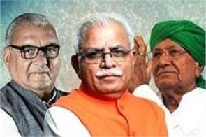 haryana assembly election 2019