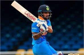 tragic accident occurred with dhawan during india a match