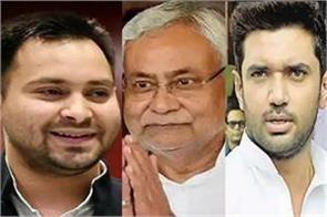 defeat of bihar elections will change the entire  political scenario