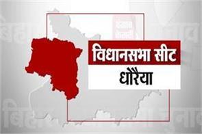 dhoraiya-assembly-seat-results-2015-2010-2005-bihar-election-2020