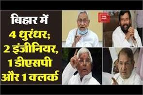 4 men became the center of bihar politics for the last 4 decades