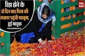 mehbooba mufti visit the tomb of her father