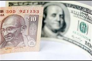 the rupee fell 13 paise to 73 15 per dollar in early trade