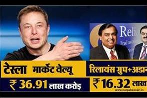 elon musk s earnings are more than the total wealth of the indian rich