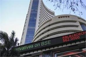 market at record height touched 45000 mark for the first time