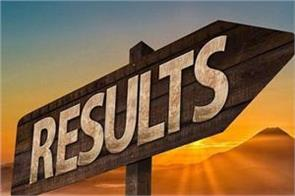 bihar iticat 2020 result released check with this direct link