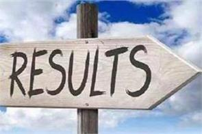 rajasthan lecturer recruitment 2018 result and cut off marks released