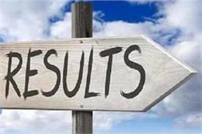 neet counseling 2020 mop up round results declared