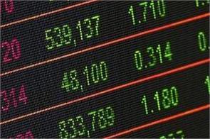 share market update