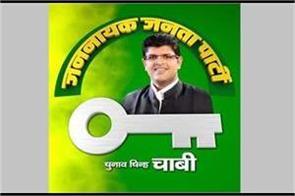 delhi elections jjp will contest 20 to 25 seats