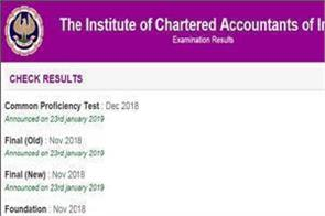 icai ca results 2020 icai ca inter foundation result 2020 released