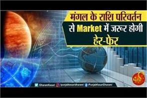 mars change will definitely be manipulated in the market