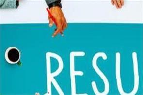 aima mat february result 2020 declared