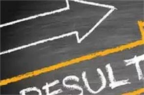 icmai december exam result 2019 released