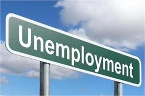 india s unemployment rate rose to 7 78 in february highest in last four months