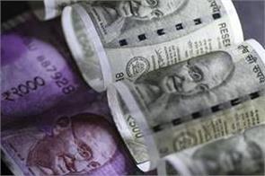 corona virus rupee fall due to fear of economic recession