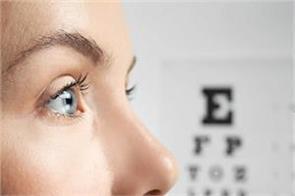 best acupressure points for better eye sight