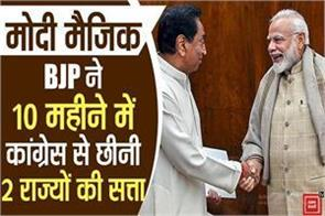 modi magic bjp wrested power congress 2 states last 10 months