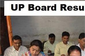 up board result 2020 80 percent copies checked know more details
