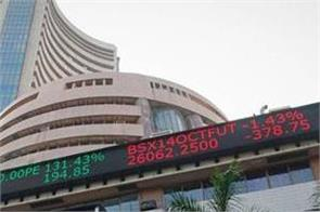 market rose 300 points in early trade nifty touched 8 950 level