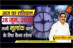 ank jyotish horoscope in hindi
