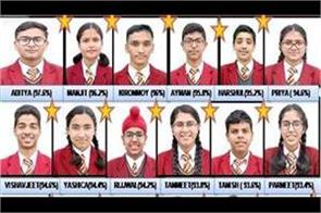 dps students shined in 10th class exam