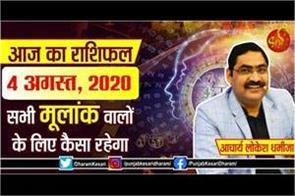 ank rashifal in hindi