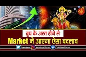 planets effects on market