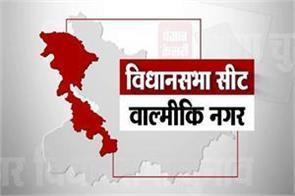 valmiki-nagar-assembly-seat-results-2015-2010-2005-bihar-election-2020