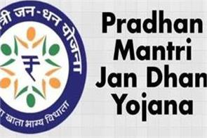 number of jan dhan bank accounts crossed 40 crores in six years