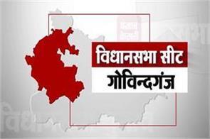 govindganj-assembly-seat-results-2015-2010-2005-bihar-election-2020